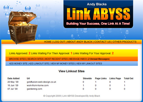 Linkout Sites